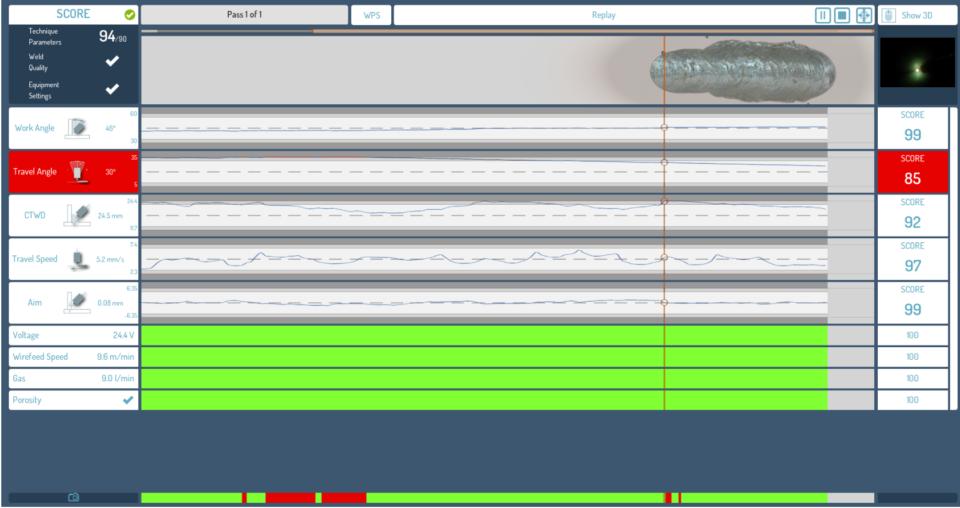 Exempel på rapport från Soldamatic analysverktyg